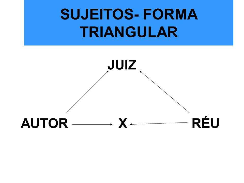 SUJEITOS- FORMA TRIANGULAR JUIZ AUTORXRÉU