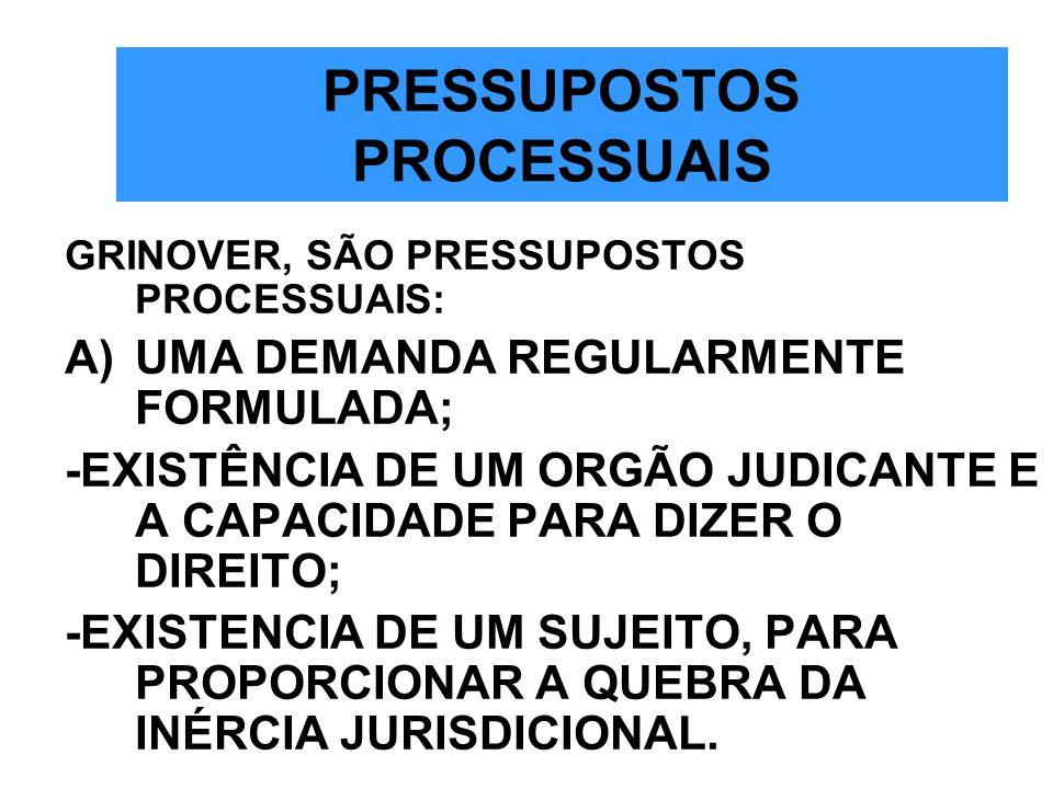 PRESSUPOSTOS PROCESSUAIS GRINOVER, SÃO PRESSUPOSTOS PROCESSUAIS: A)UMA DEMANDA REGULARMENTE FORMULADA; -EXISTÊNCIA DE UM ORGÃO JUDICANTE E A CAPACIDAD