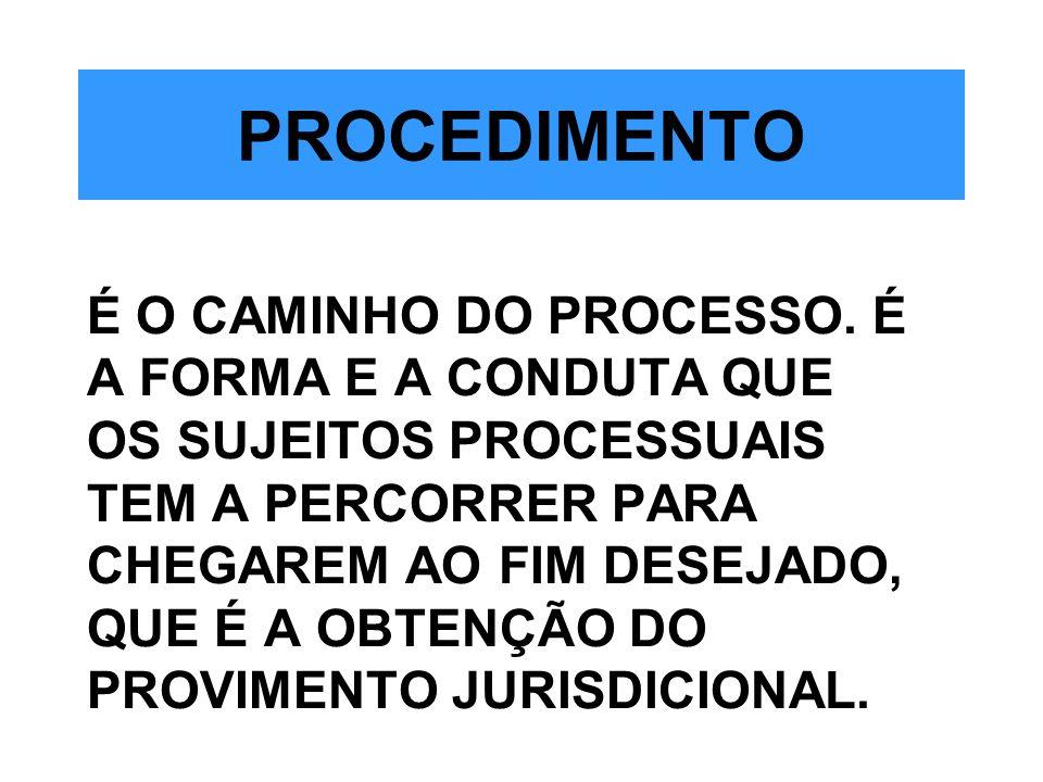 TIPOS DE PROCEDIMENTO COMUM/ORDINÁRIO, ESPECIAL E SUMÁRIO.