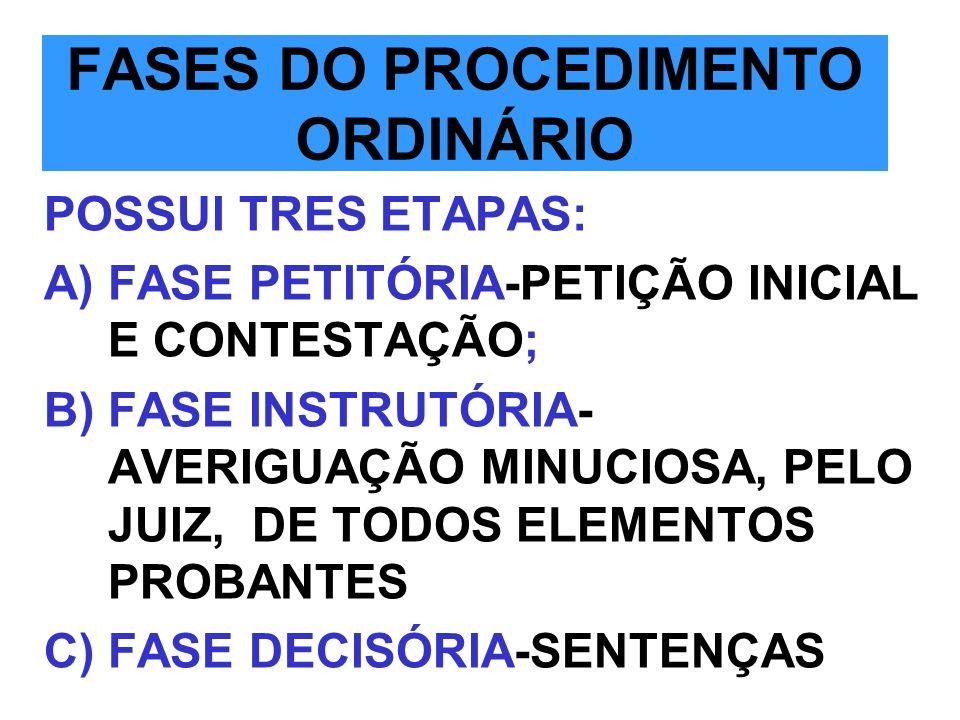 FASES DO PROCEDIMENTO ORDINÁRIO POSSUI TRES ETAPAS: A)FASE PETITÓRIA-PETIÇÃO INICIAL E CONTESTAÇÃO; B)FASE INSTRUTÓRIA- AVERIGUAÇÃO MINUCIOSA, PELO JU