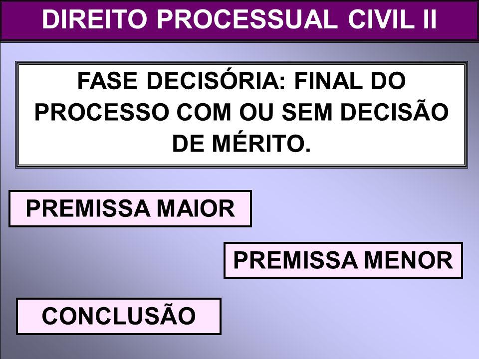 FASE DECISÓRIA: FINAL DO PROCESSO COM OU SEM DECISÃO DE MÉRITO. DIREITO PROCESSUAL CIVIL II PREMISSA MAIOR PREMISSA MENOR CONCLUSÃO