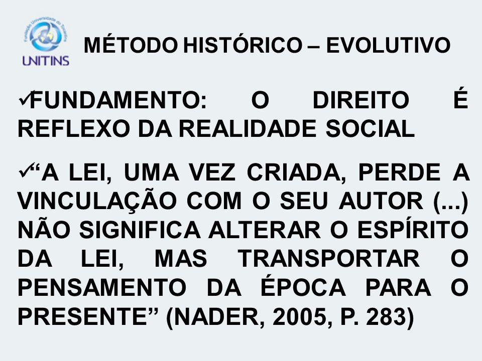 FUNDAMENTO: O DIREITO É REFLEXO DA REALIDADE SOCIAL A LEI, UMA VEZ CRIADA, PERDE A VINCULAÇÃO COM O SEU AUTOR (...) NÃO SIGNIFICA ALTERAR O ESPÍRITO DA LEI, MAS TRANSPORTAR O PENSAMENTO DA ÉPOCA PARA O PRESENTE (NADER, 2005, P.