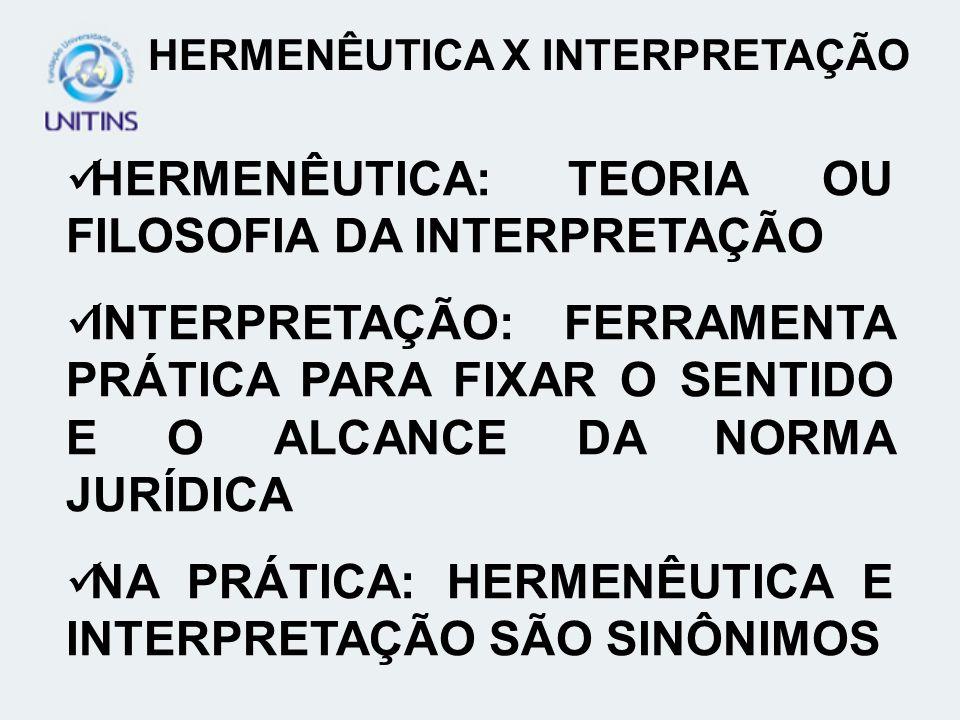 HERMENÊUTICA X INTERPRETAÇÃO HERMENÊUTICA: TEORIA OU FILOSOFIA DA INTERPRETAÇÃO INTERPRETAÇÃO: FERRAMENTA PRÁTICA PARA FIXAR O SENTIDO E O ALCANCE DA NORMA JURÍDICA NA PRÁTICA: HERMENÊUTICA E INTERPRETAÇÃO SÃO SINÔNIMOS