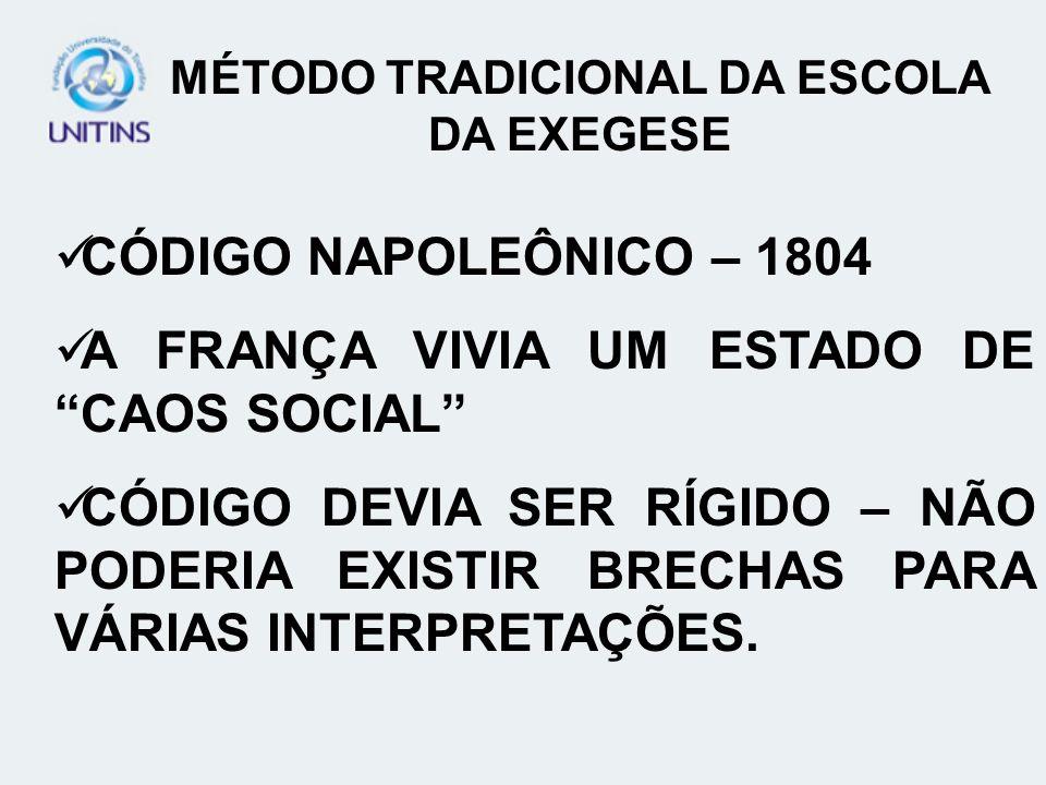 CÓDIGO NAPOLEÔNICO – 1804 A FRANÇA VIVIA UM ESTADO DE CAOS SOCIAL CÓDIGO DEVIA SER RÍGIDO – NÃO PODERIA EXISTIR BRECHAS PARA VÁRIAS INTERPRETAÇÕES.