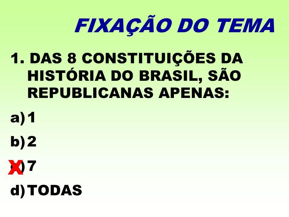 FIXAÇÃO DO TEMA 1. DAS 8 CONSTITUIÇÕES DA HISTÓRIA DO BRASIL, SÃO REPUBLICANAS APENAS: a)1 b)2 c)7 d)TODAS X