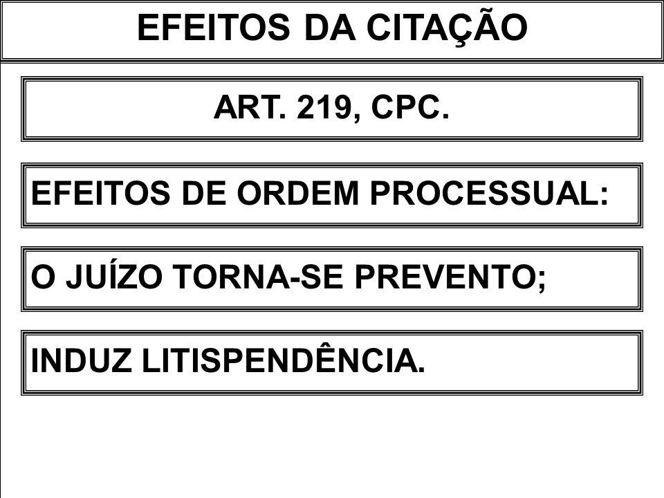 EFEITOS DA CITAÇÃO ART. 219, CPC. EFEITOS DE ORDEM PROCESSUAL: O JUÍZO TORNA-SE PREVENTO; INDUZ LITISPENDÊNCIA.