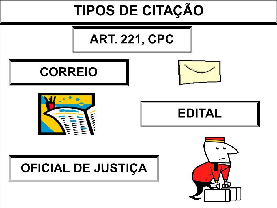 TIPOS DE CITAÇÃO ART. 221, CPC CORREIO EDITAL OFICIAL DE JUSTIÇA
