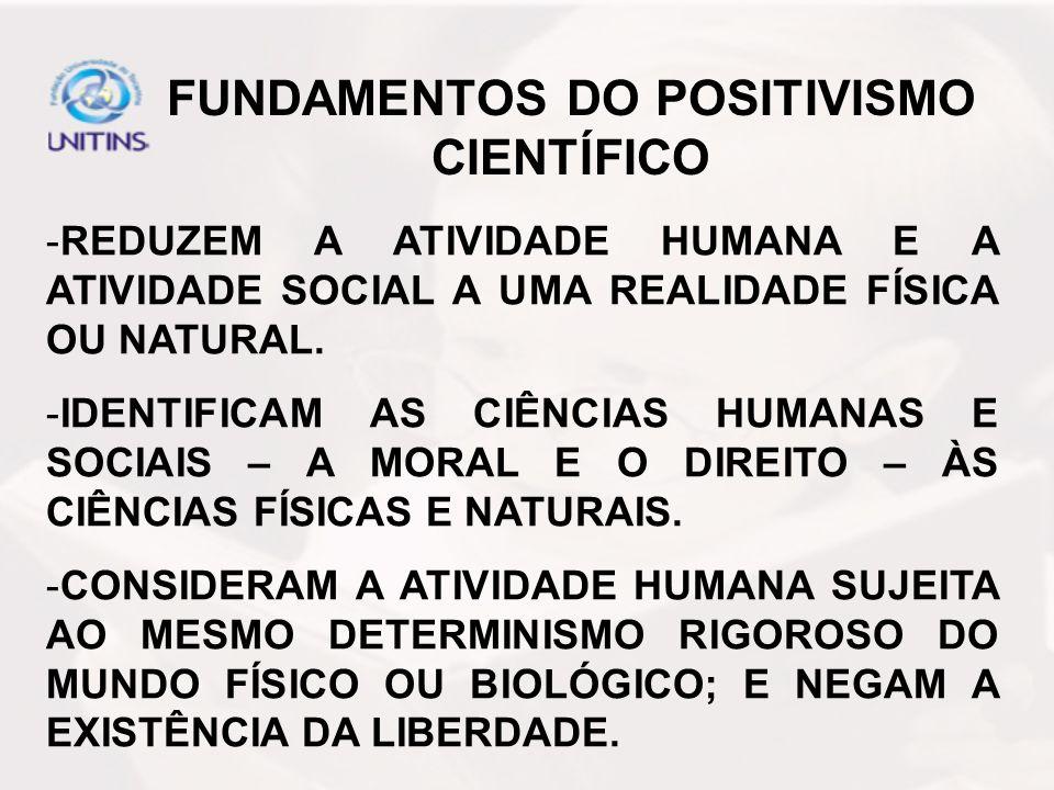 FUNDAMENTOS DO POSITIVISMO CIENTÍFICO -REDUZEM A ATIVIDADE HUMANA E A ATIVIDADE SOCIAL A UMA REALIDADE FÍSICA OU NATURAL. -IDENTIFICAM AS CIÊNCIAS HUM