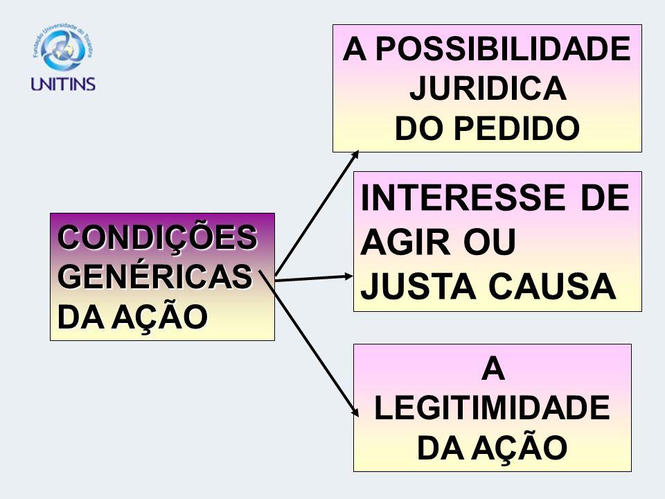 CONDIÇÕESGENÉRICAS DA AÇÃO A POSSIBILIDADE JURIDICA DO PEDIDO A LEGITIMIDADE DA AÇÃO INTERESSE DE AGIR OU JUSTA CAUSA