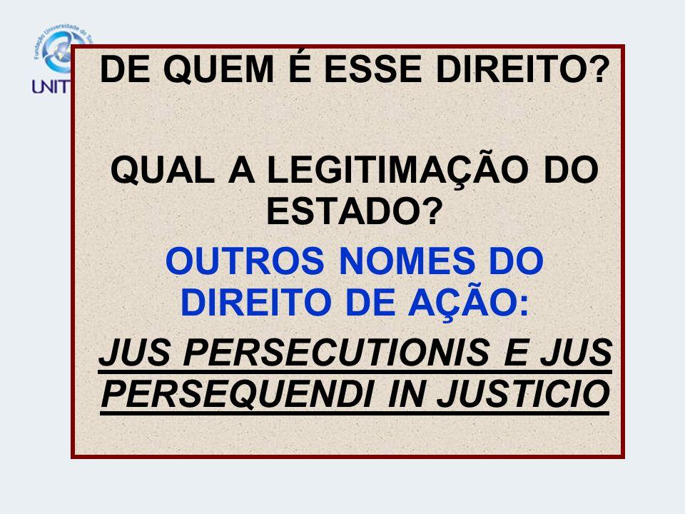 DE QUEM É ESSE DIREITO? QUAL A LEGITIMAÇÃO DO ESTADO? OUTROS NOMES DO DIREITO DE AÇÃO: JUS PERSECUTIONIS E JUS PERSEQUENDI IN JUSTICIO