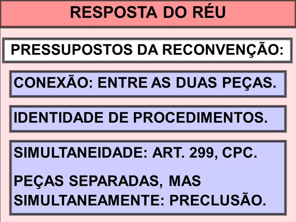 RESPOSTA DO RÉU PRESSUPOSTOS DA RECONVENÇÃO: CONEXÃO: ENTRE AS DUAS PEÇAS. IDENTIDADE DE PROCEDIMENTOS. SIMULTANEIDADE: ART. 299, CPC. PEÇAS SEPARADAS