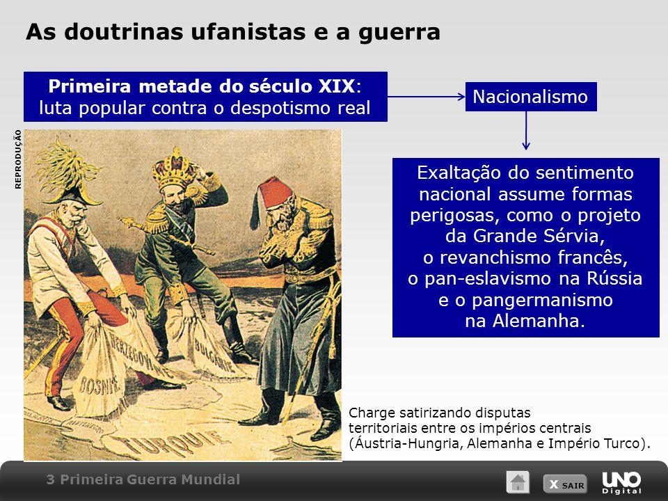X SAIR As doutrinas ufanistas e a guerra Nacionalismo Exaltação do sentimento nacional assume formas perigosas, como o projeto da Grande Sérvia, o rev