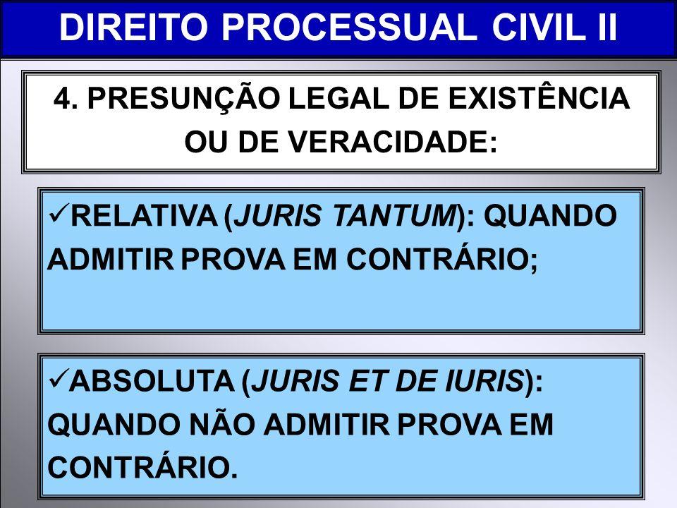 4. PRESUNÇÃO LEGAL DE EXISTÊNCIA OU DE VERACIDADE: RELATIVA (JURIS TANTUM): QUANDO ADMITIR PROVA EM CONTRÁRIO; DIREITO PROCESSUAL CIVIL II ABSOLUTA (J