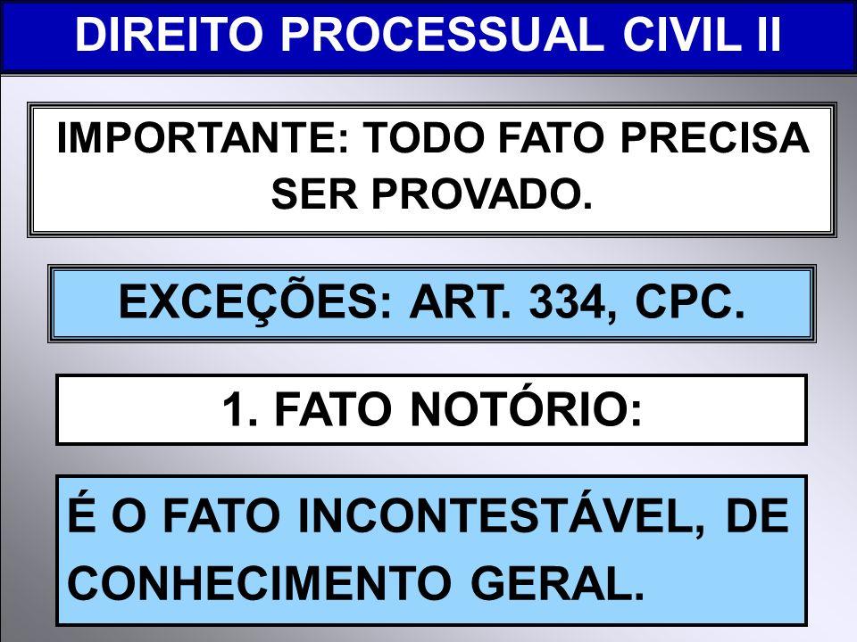 IMPORTANTE: TODO FATO PRECISA SER PROVADO. EXCEÇÕES: ART. 334, CPC. 1. FATO NOTÓRIO: DIREITO PROCESSUAL CIVIL II É O FATO INCONTESTÁVEL, DE CONHECIMEN