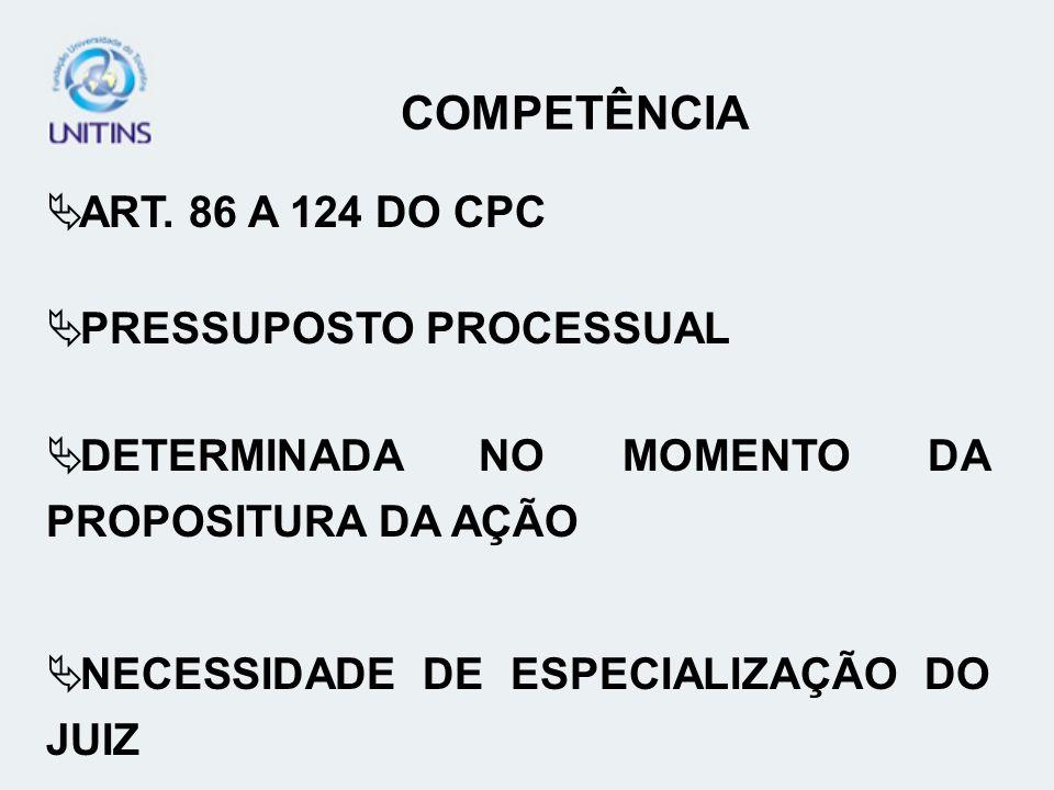 COMPETÊNCIA EM RAZÃO DA PESSOA EX: ART.109, CF/88.