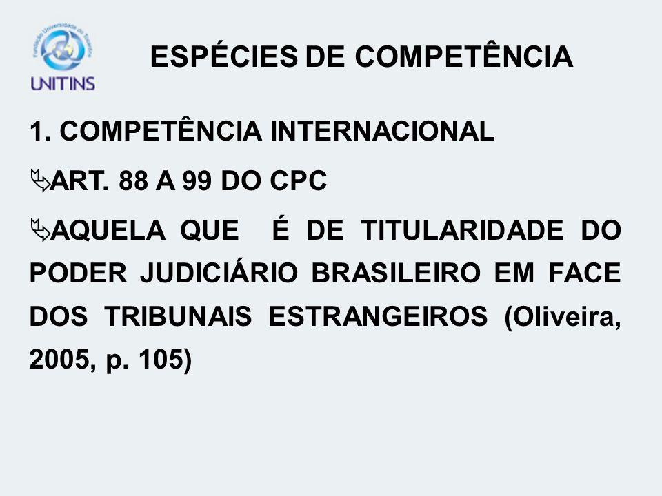COMPETÊNCIA EM RAZÃO DA MATÉRIA EX: ART.109, CF/88.