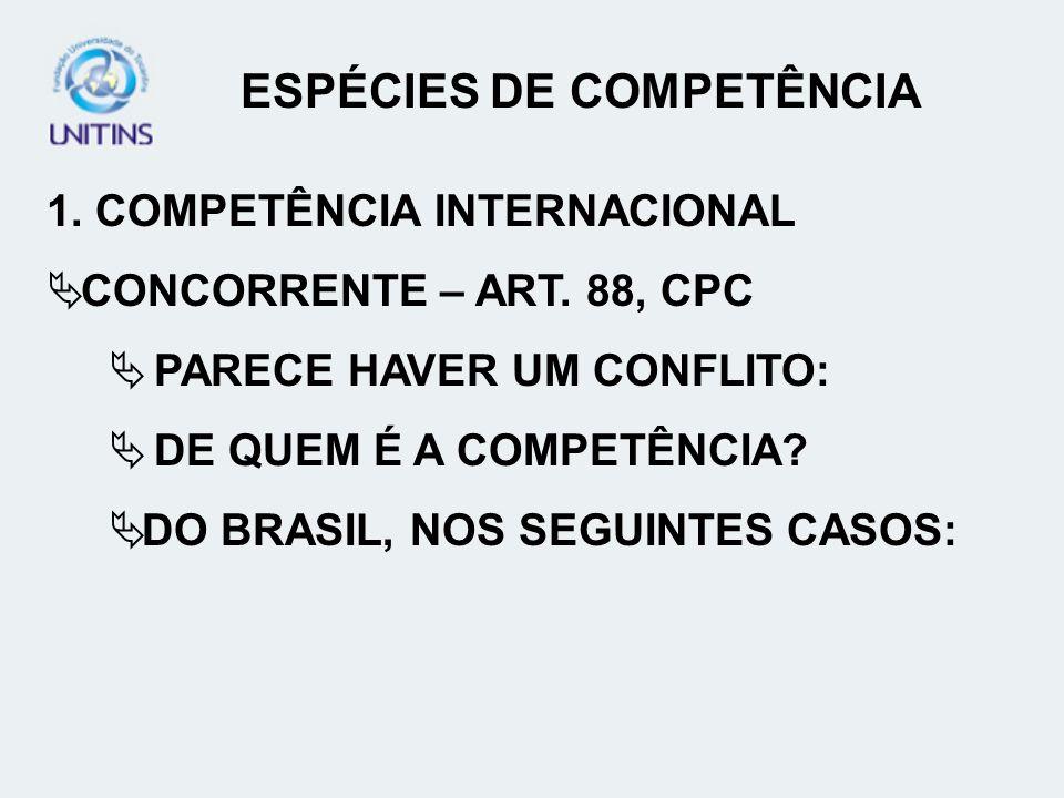 1.COMPETÊNCIA INTERNACIONAL CONCORRENTE – ART.