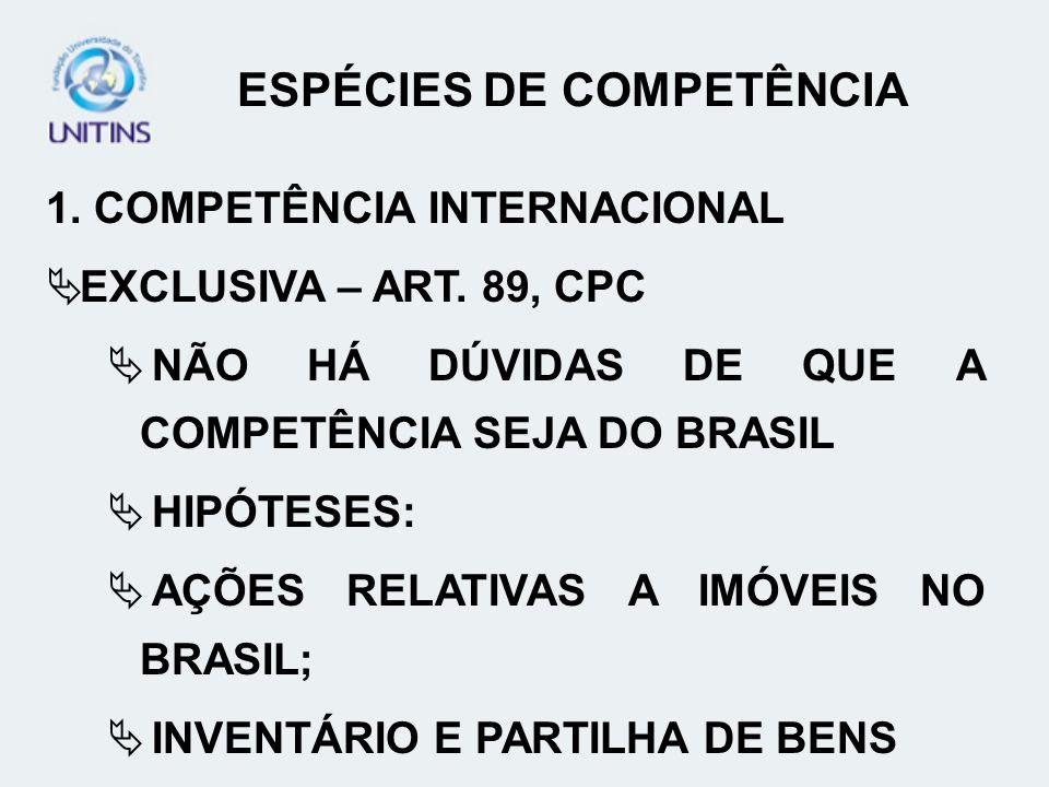 1.COMPETÊNCIA INTERNACIONAL EXCLUSIVA – ART.