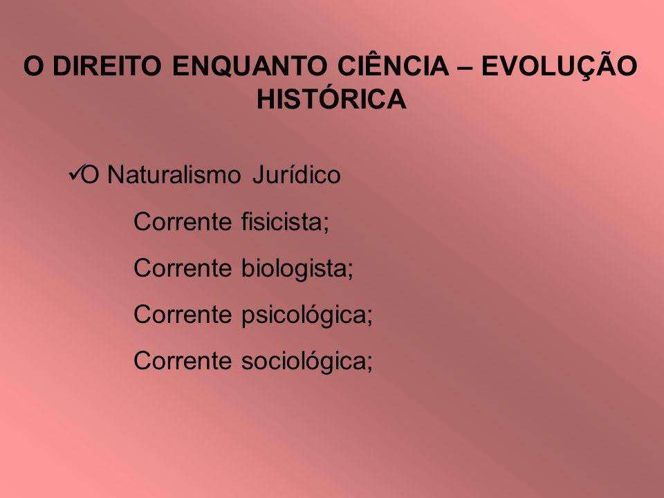 O DIREITO ENQUANTO CIÊNCIA – EVOLUÇÃO HISTÓRICA O Naturalismo Jurídico Corrente fisicista; Corrente biologista; Corrente psicológica; Corrente socioló