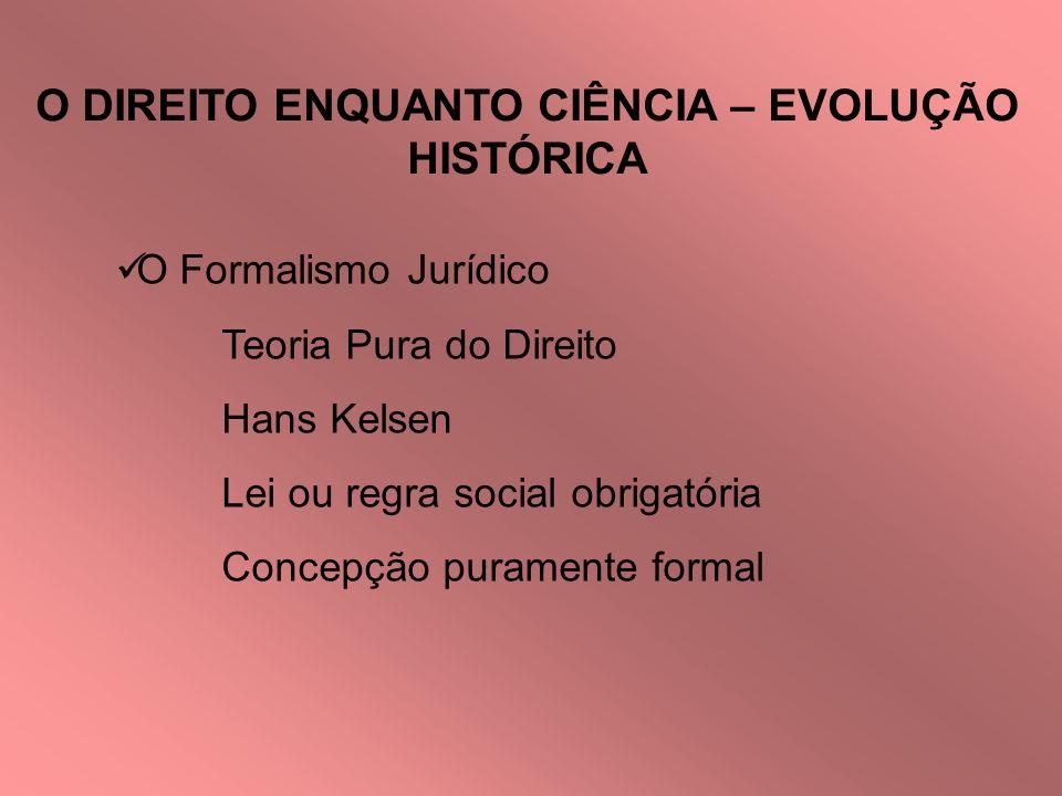 O DIREITO ENQUANTO CIÊNCIA – EVOLUÇÃO HISTÓRICA O Formalismo Jurídico Teoria Pura do Direito Hans Kelsen Lei ou regra social obrigatória Concepção pur