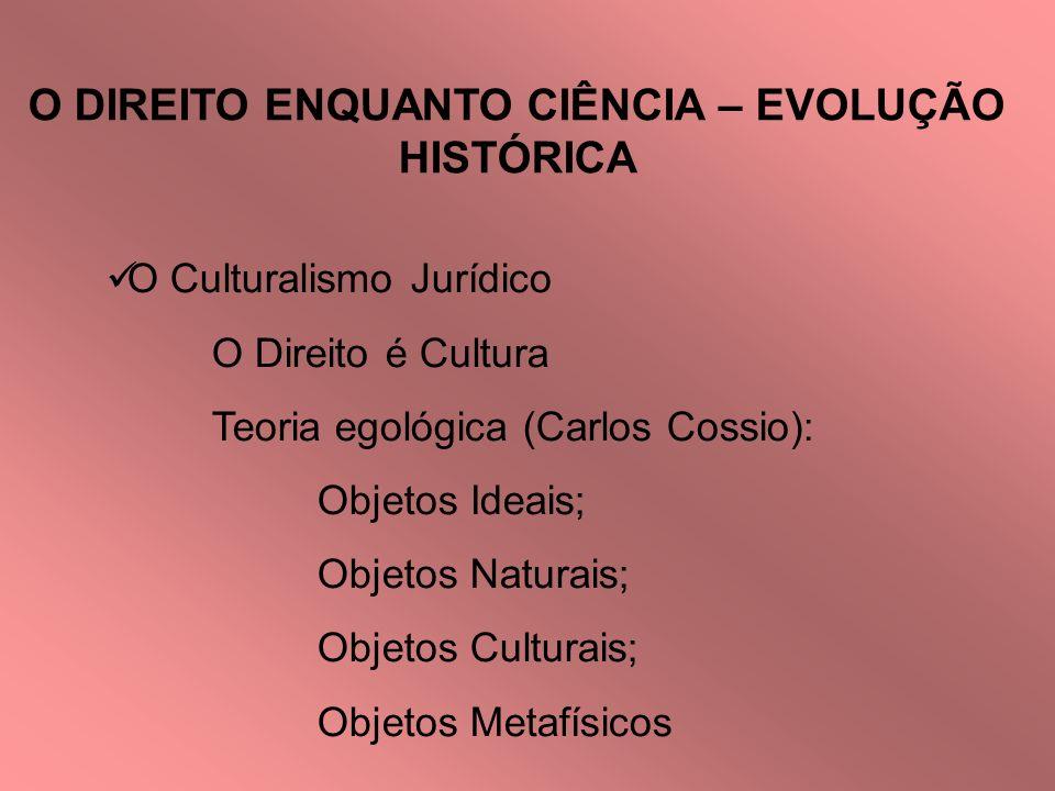 O DIREITO ENQUANTO CIÊNCIA – EVOLUÇÃO HISTÓRICA O Culturalismo Jurídico O Direito é Cultura Teoria egológica (Carlos Cossio): Objetos Ideais; Objetos