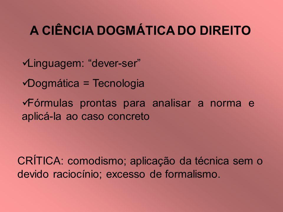 A CIÊNCIA DOGMÁTICA DO DIREITO Linguagem: dever-ser Dogmática = Tecnologia Fórmulas prontas para analisar a norma e aplicá-la ao caso concreto CRÍTICA