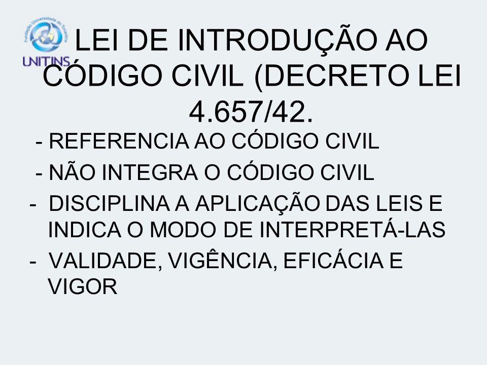 LEI DE INTRODUÇÃO AO CÓDIGO CIVIL (DECRETO LEI 4.657/42. - REFERENCIA AO CÓDIGO CIVIL - NÃO INTEGRA O CÓDIGO CIVIL - DISCIPLINA A APLICAÇÃO DAS LEIS E