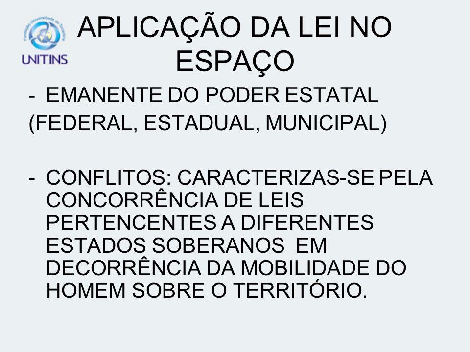 APLICAÇÃO DA LEI NO ESPAÇO -EMANENTE DO PODER ESTATAL (FEDERAL, ESTADUAL, MUNICIPAL) -CONFLITOS: CARACTERIZAS-SE PELA CONCORRÊNCIA DE LEIS PERTENCENTE