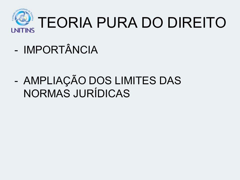TEORIA PURA DO DIREITO -IMPORTÂNCIA -AMPLIAÇÃO DOS LIMITES DAS NORMAS JURÍDICAS