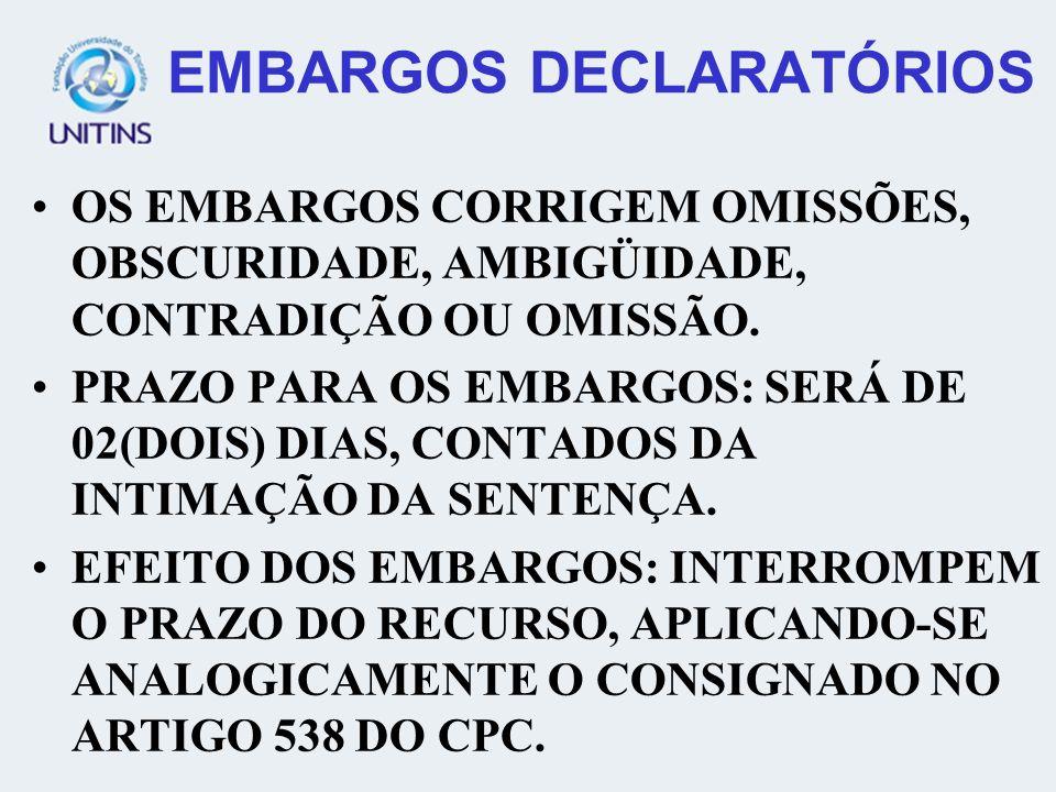 EMBARGOS DECLARATÓRIOS OS EMBARGOS CORRIGEM OMISSÕES, OBSCURIDADE, AMBIGÜIDADE, CONTRADIÇÃO OU OMISSÃO. PRAZO PARA OS EMBARGOS: SERÁ DE 02(DOIS) DIAS,