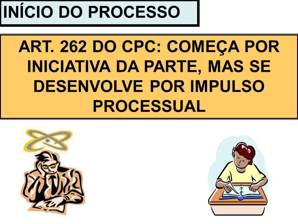 INÍCIO DO PROCESSO ART. 262 DO CPC: COMEÇA POR INICIATIVA DA PARTE, MAS SE DESENVOLVE POR IMPULSO PROCESSUAL