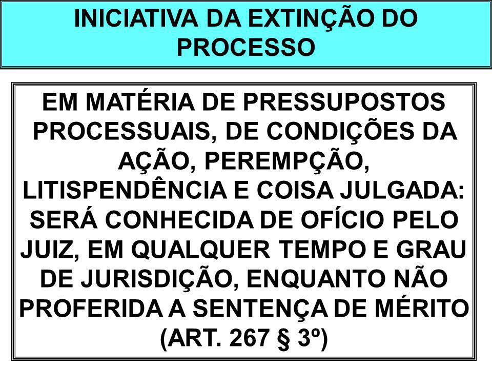 INICIATIVA DA EXTINÇÃO DO PROCESSO EM MATÉRIA DE PRESSUPOSTOS PROCESSUAIS, DE CONDIÇÕES DA AÇÃO, PEREMPÇÃO, LITISPENDÊNCIA E COISA JULGADA: SERÁ CONHE