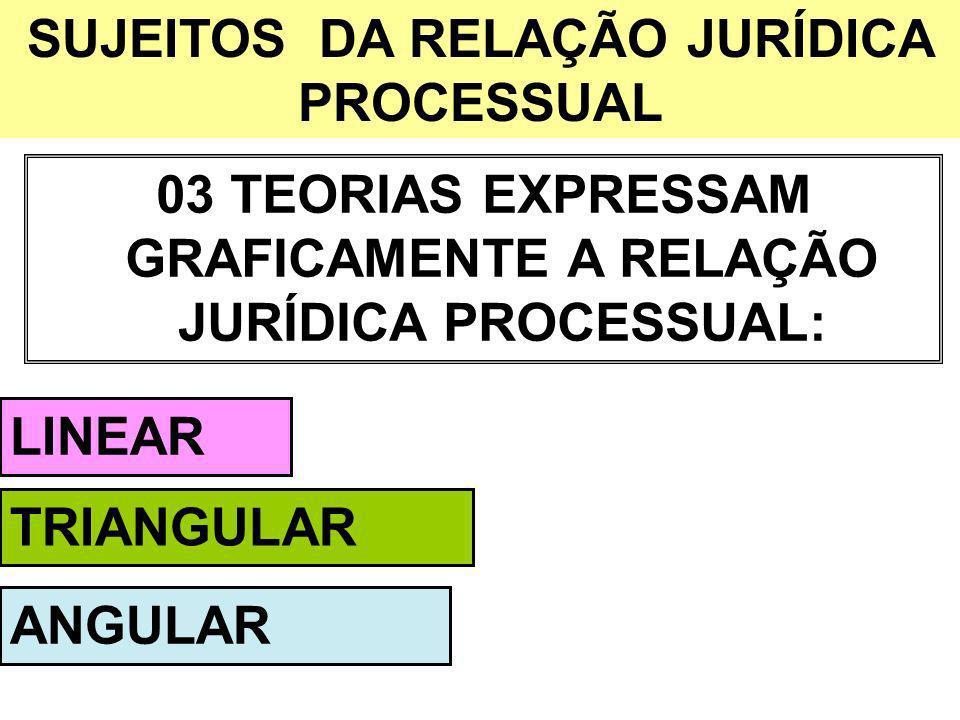 ESTABILIZAÇÃO DO PROCESSO ART.
