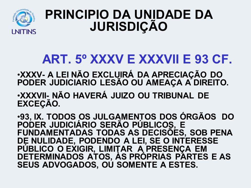 PRINCIPIO DA UNIDADE DA JURISDIÇÃO ART. 5º XXXV E XXXVII E 93 CF. XXXV- A LEI NÃO EXCLUIRÁ DA APRECIAÇÃO DO PODER JUDICIARIO LESÃO OU AMEAÇA A DIREITO
