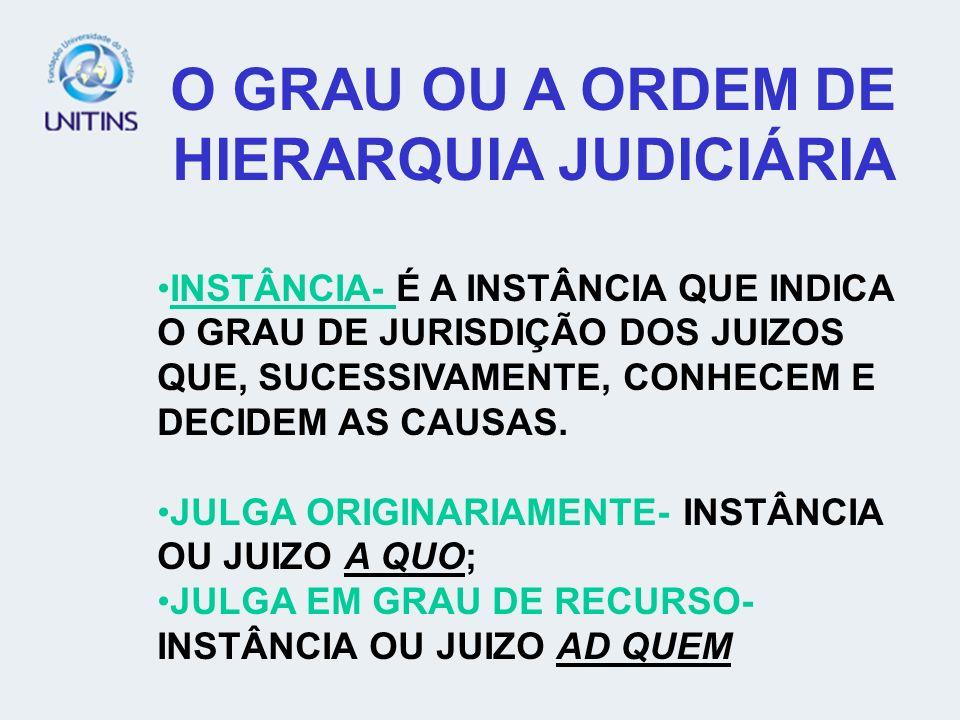 NORMAS MATERIAIS NORMAS INSTRUMENTAIS O GRAU OU A ORDEM DE HIERARQUIA JUDICIÁRIA INSTÂNCIA- É A INSTÂNCIA QUE INDICA O GRAU DE JURISDIÇÃO DOS JUIZOS Q