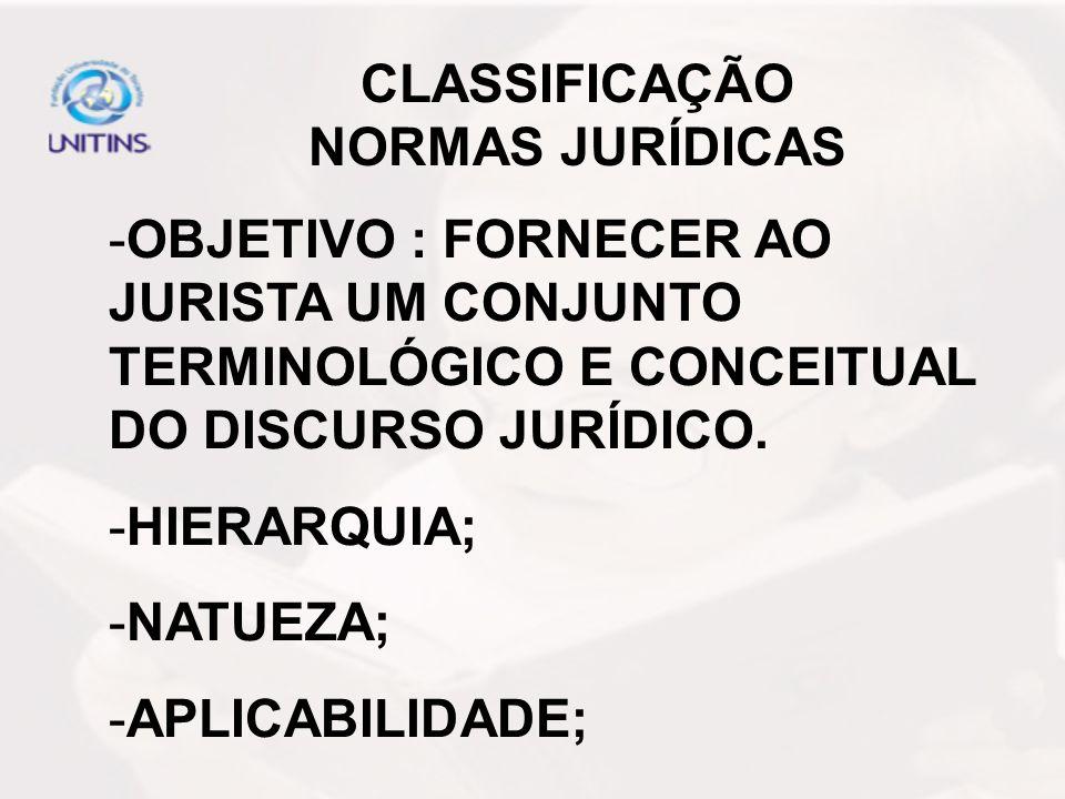 CLASSIFICAÇÃO NORMAS JURÍDICAS -OBJETIVO : FORNECER AO JURISTA UM CONJUNTO TERMINOLÓGICO E CONCEITUAL DO DISCURSO JURÍDICO. -HIERARQUIA; -NATUEZA; -AP