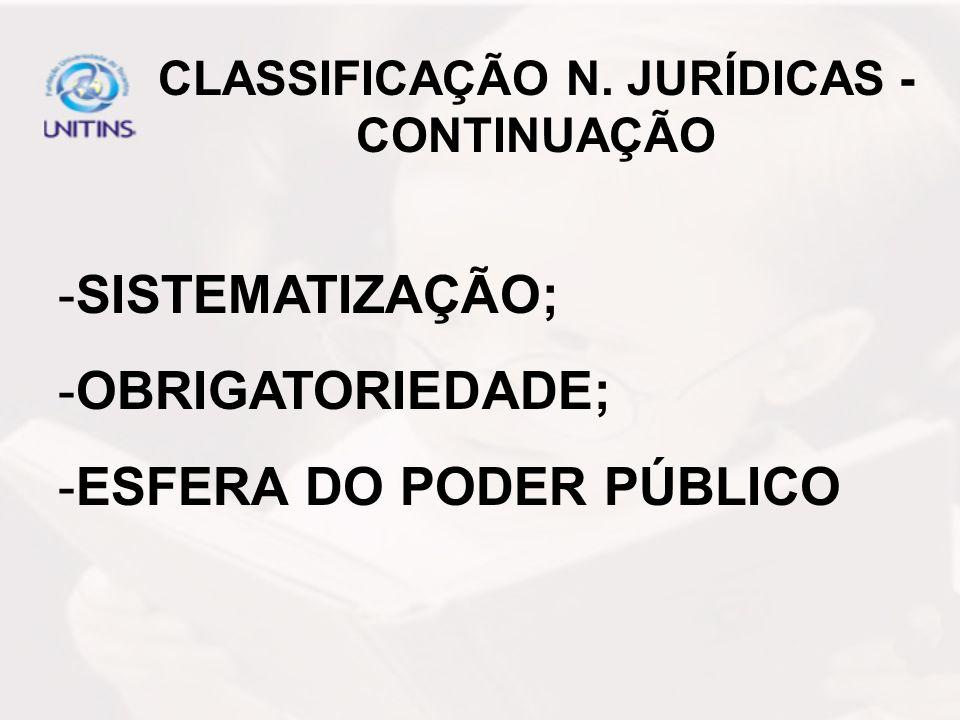 CLASSIFICAÇÃO N. JURÍDICAS - CONTINUAÇÃO -SISTEMATIZAÇÃO; -OBRIGATORIEDADE; -ESFERA DO PODER PÚBLICO