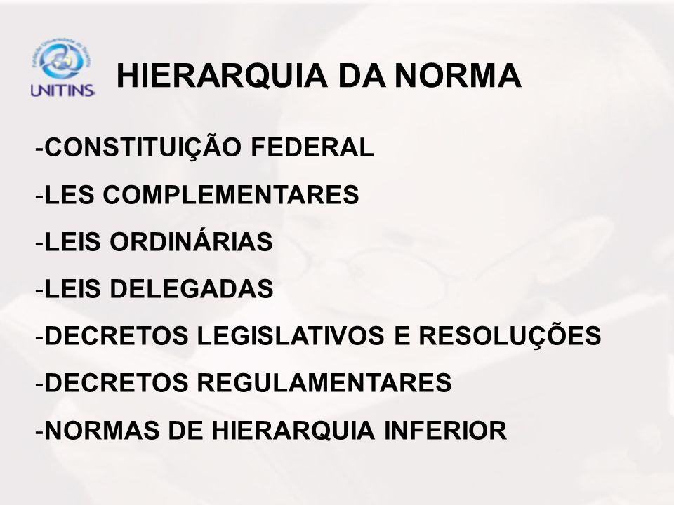 HIERARQUIA DA NORMA -CONSTITUIÇÃO FEDERAL -LES COMPLEMENTARES -LEIS ORDINÁRIAS -LEIS DELEGADAS -DECRETOS LEGISLATIVOS E RESOLUÇÕES -DECRETOS REGULAMEN