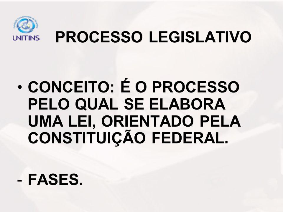PROCESSO LEGISLATIVO CONCEITO: É O PROCESSO PELO QUAL SE ELABORA UMA LEI, ORIENTADO PELA CONSTITUIÇÃO FEDERAL. -FASES.