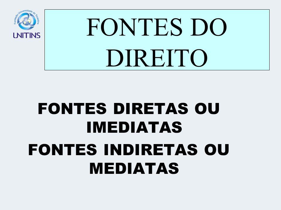 FONTES DO DIREITO FONTES DIRETAS OU IMEDIATAS FONTES INDIRETAS OU MEDIATAS