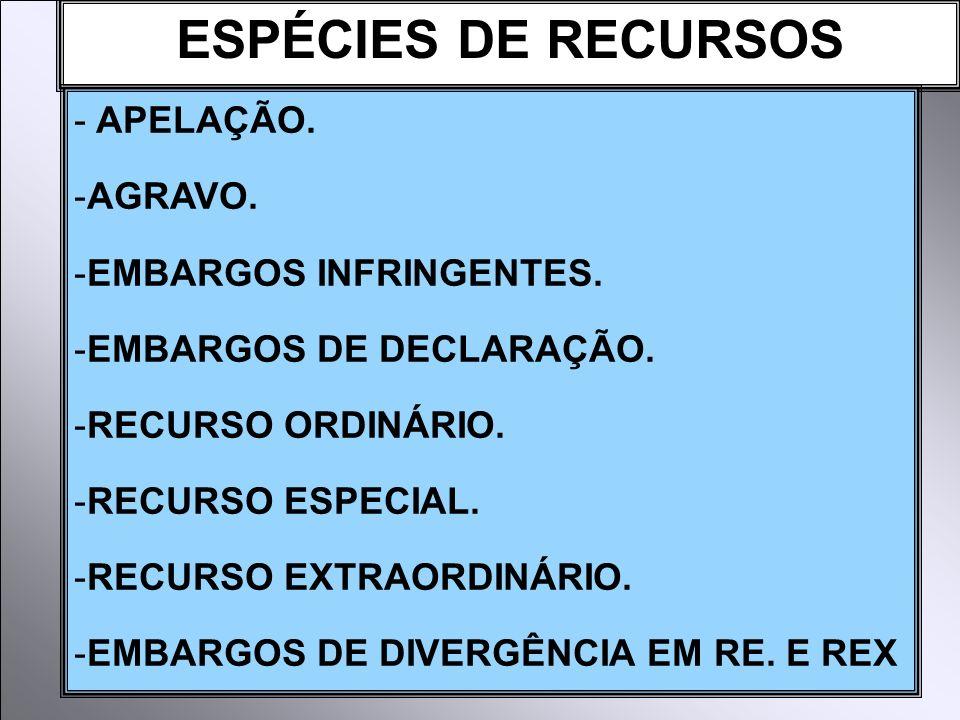 ESPÉCIES DE RECURSOS - APELAÇÃO. -AGRAVO. -EMBARGOS INFRINGENTES. -EMBARGOS DE DECLARAÇÃO. -RECURSO ORDINÁRIO. -RECURSO ESPECIAL. -RECURSO EXTRAORDINÁ