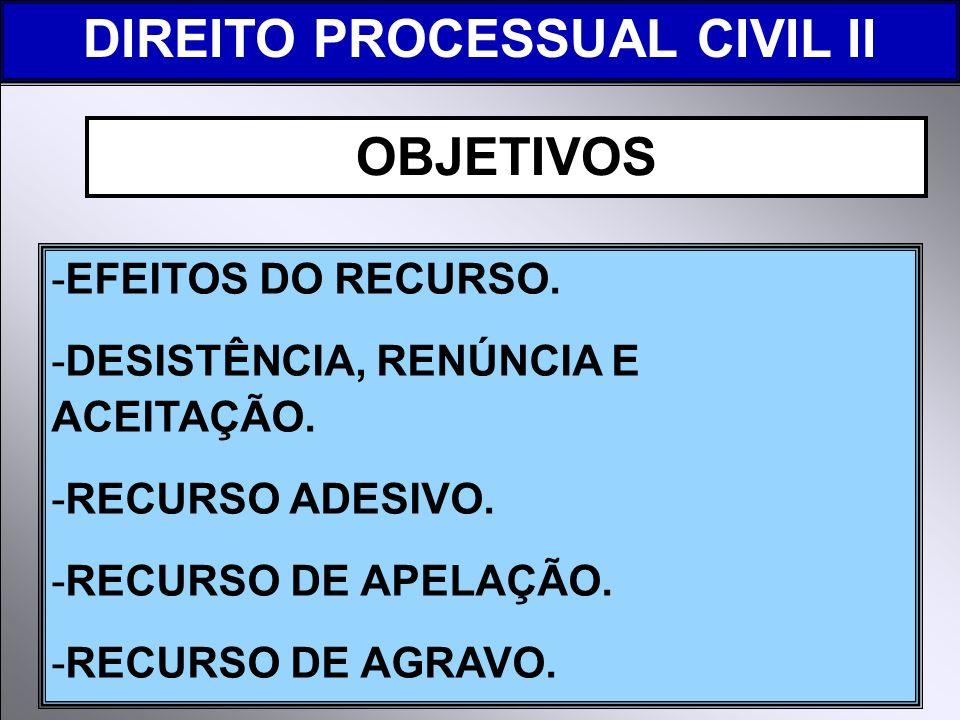 -EFEITOS DO RECURSO.-DESISTÊNCIA, RENÚNCIA E ACEITAÇÃO.