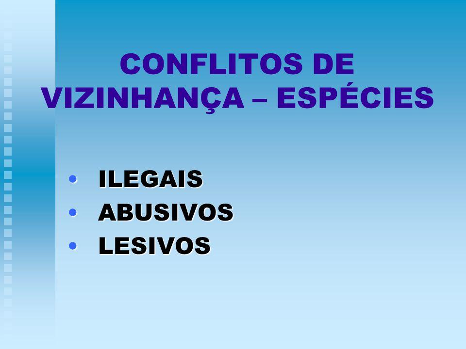 CONFLITOS DE VIZINHANÇA – ESPÉCIES ILEGAISILEGAIS ABUSIVOSABUSIVOS LESIVOSLESIVOS