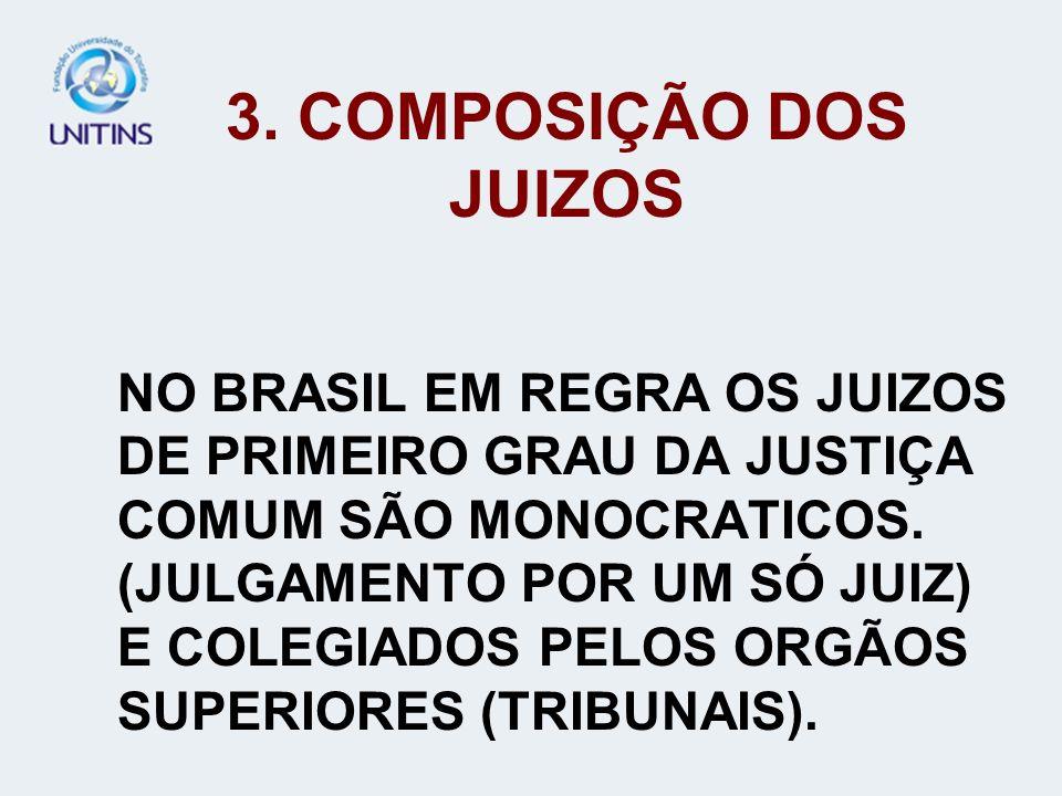 3. COMPOSIÇÃO DOS JUIZOS NO BRASIL EM REGRA OS JUIZOS DE PRIMEIRO GRAU DA JUSTIÇA COMUM SÃO MONOCRATICOS. (JULGAMENTO POR UM SÓ JUIZ) E COLEGIADOS PEL