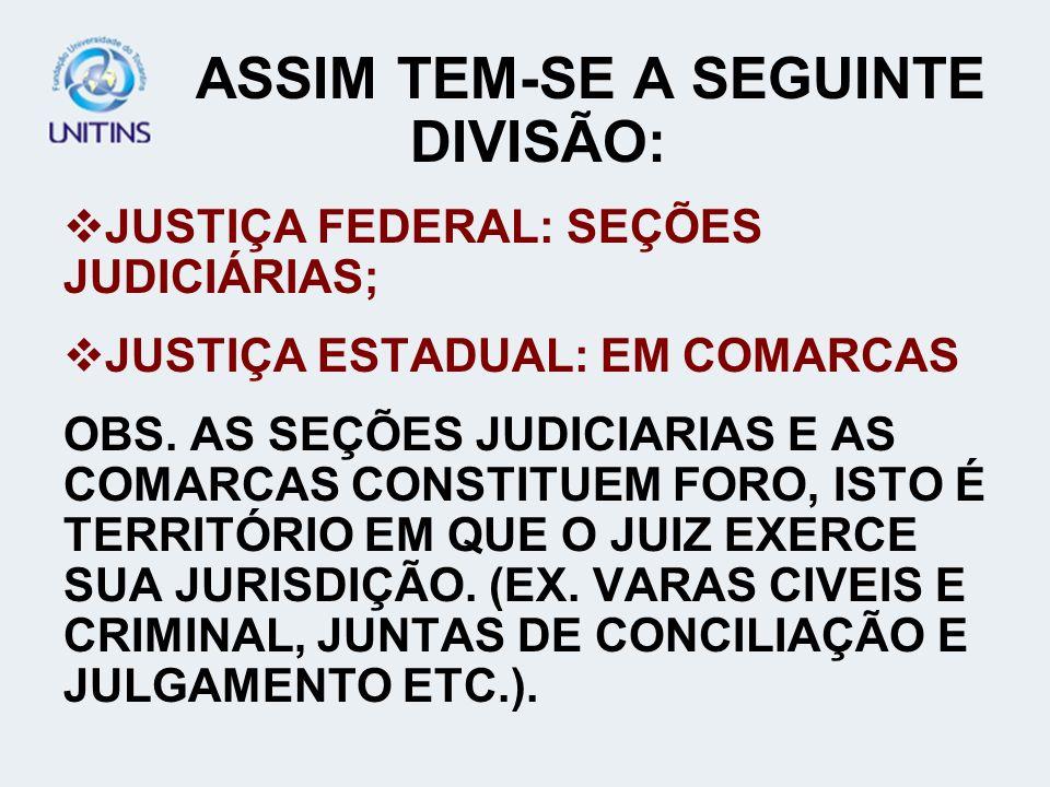 ASSIM TEM-SE A SEGUINTE DIVISÃO: JUSTIÇA FEDERAL: SEÇÕES JUDICIÁRIAS; JUSTIÇA ESTADUAL: EM COMARCAS OBS. AS SEÇÕES JUDICIARIAS E AS COMARCAS CONSTITUE