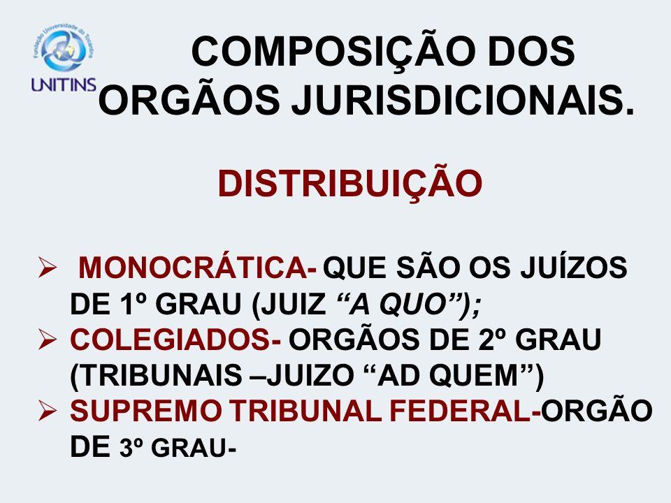 COMPOSIÇÃO DOS ORGÃOS JURISDICIONAIS. DISTRIBUIÇÃO MONOCRÁTICA- QUE SÃO OS JUÍZOS DE 1º GRAU (JUIZ A QUO); COLEGIADOS- ORGÃOS DE 2º GRAU (TRIBUNAIS –J