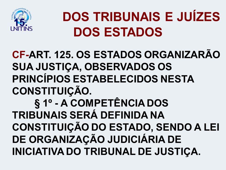 15. DOS TRIBUNAIS E JUÍZES DOS ESTADOS CF-ART. 125. OS ESTADOS ORGANIZARÃO SUA JUSTIÇA, OBSERVADOS OS PRINCÍPIOS ESTABELECIDOS NESTA CONSTITUIÇÃO. § 1