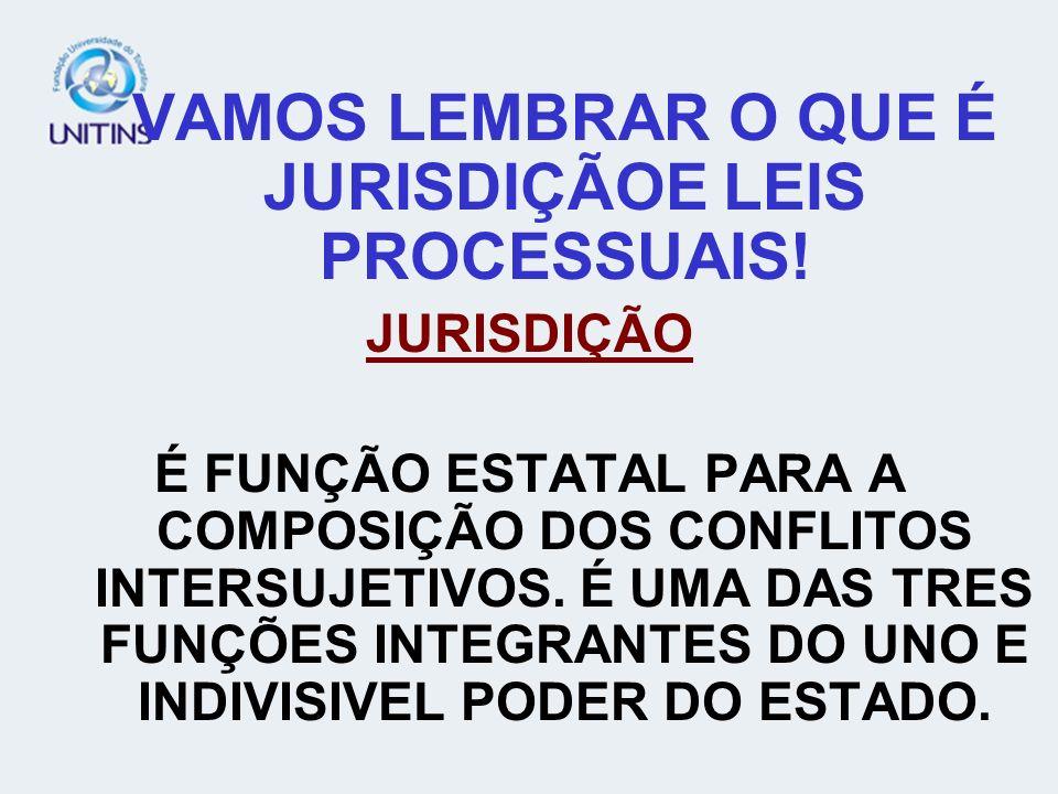 SUSPENSÃO DOS PRAZOS PELAS SUVERNIENCIAS DAS FÉRIAS NO CODIGO DE PROCESSO CIVIL.