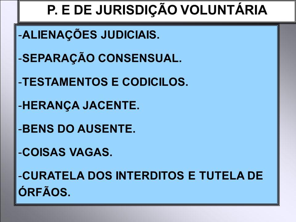P. E DE JURISDIÇÃO VOLUNTÁRIA -ALIENAÇÕES JUDICIAIS. -SEPARAÇÃO CONSENSUAL. -TESTAMENTOS E CODICILOS. -HERANÇA JACENTE. -BENS DO AUSENTE. -COISAS VAGA
