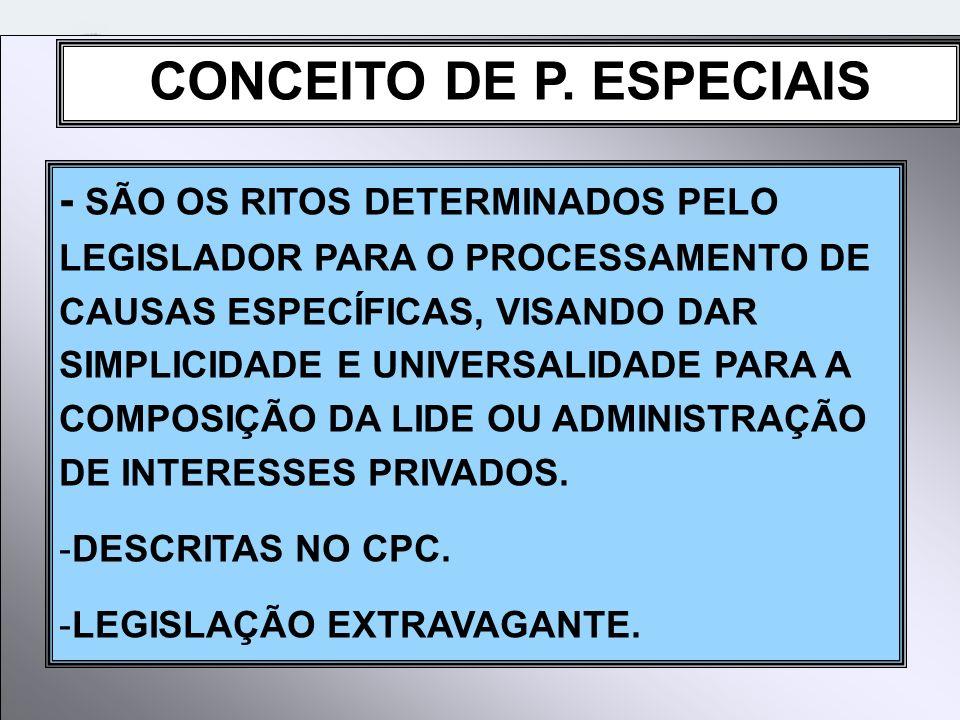 P.E DE JURISDIÇÃO VOLUNTÁRIA -ALIENAÇÕES JUDICIAIS.